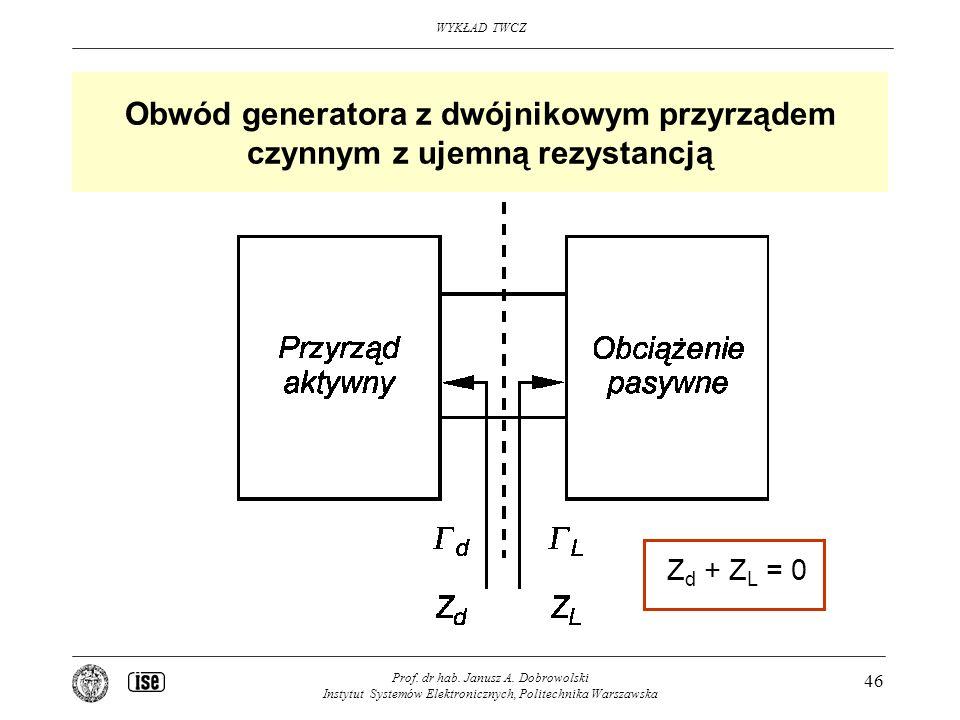 Obwód generatora z dwójnikowym przyrządem czynnym z ujemną rezystancją