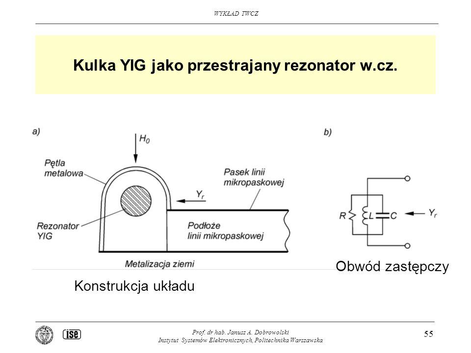 Kulka YIG jako przestrajany rezonator w.cz.