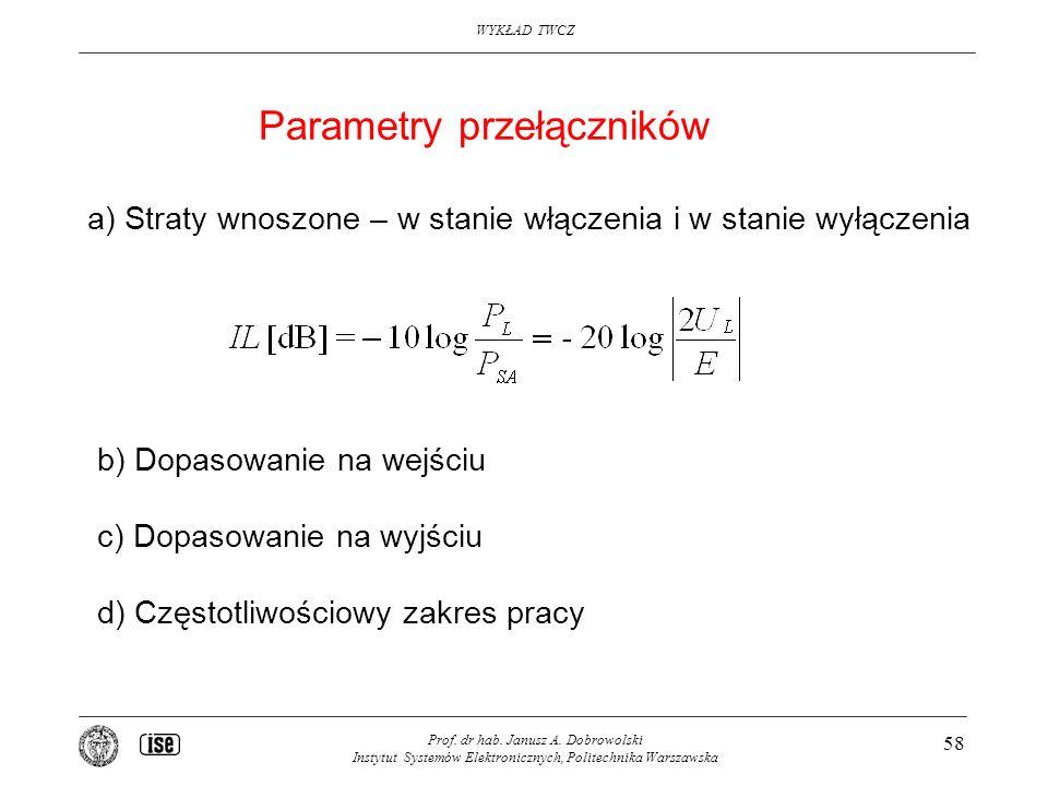 Parametry przełączników