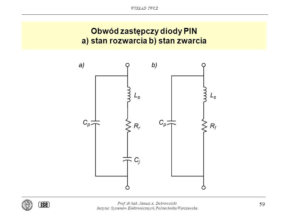 Obwód zastępczy diody PIN a) stan rozwarcia b) stan zwarcia