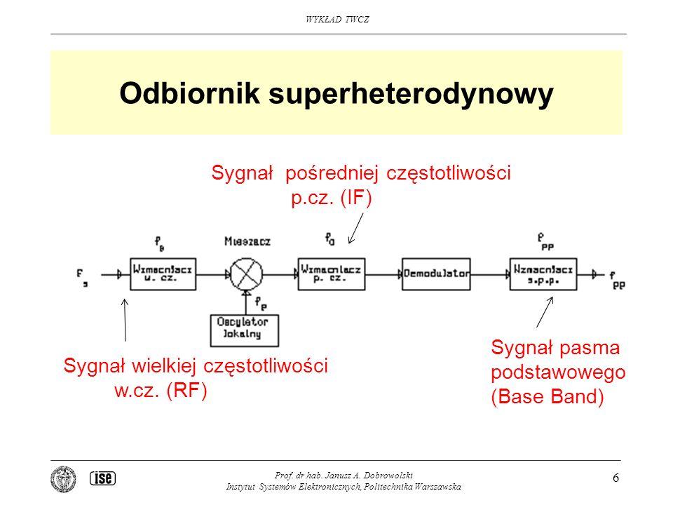 Odbiornik superheterodynowy