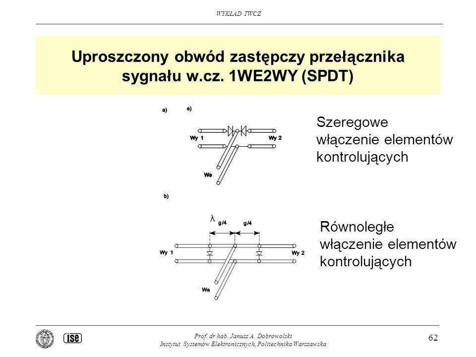Uproszczony obwód zastępczy przełącznika sygnału w.cz. 1WE2WY (SPDT)