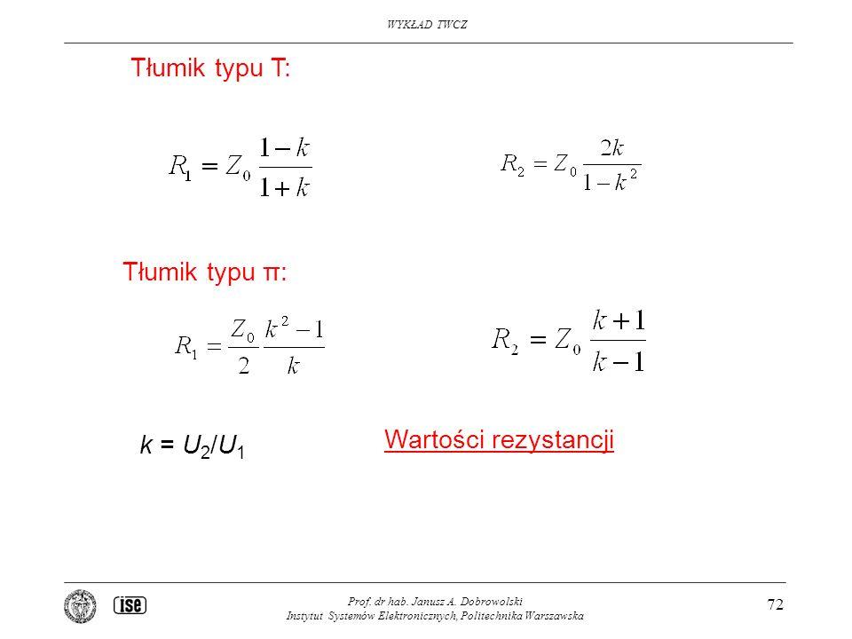 Tłumik typu T: Tłumik typu π: Wartości rezystancji k = U2/U1