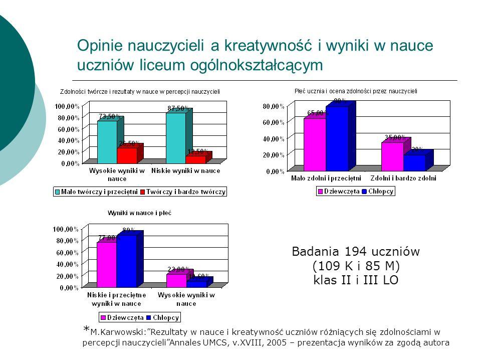 Badania 194 uczniów (109 K i 85 M) klas II i III LO