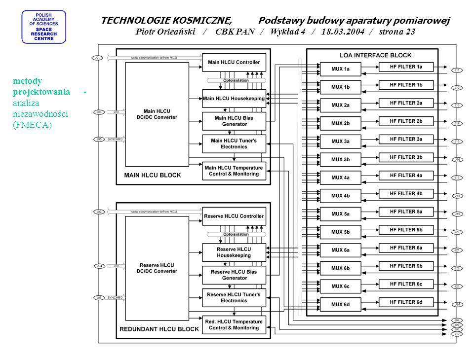 TECHNOLOGIE KOSMICZNE, Podstawy budowy aparatury pomiarowej Piotr Orleański / CBK PAN / Wykład 4 / 18.03.2004 / strona 23