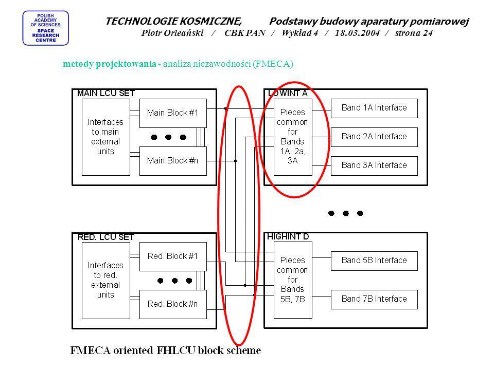 TECHNOLOGIE KOSMICZNE, Podstawy budowy aparatury pomiarowej Piotr Orleański / CBK PAN / Wykład 4 / 18.03.2004 / strona 24