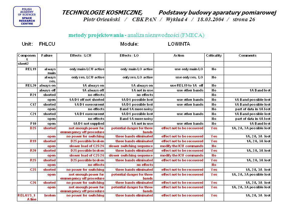 TECHNOLOGIE KOSMICZNE, Podstawy budowy aparatury pomiarowej Piotr Orleański / CBK PAN / Wykład 4 / 18.03.2004 / strona 26