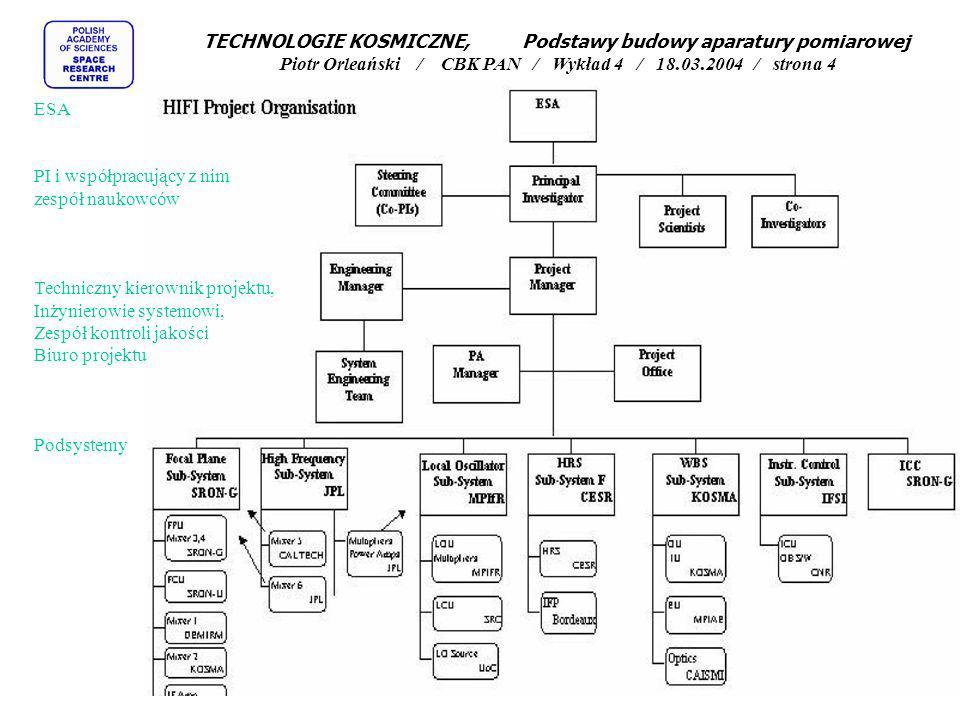 TECHNOLOGIE KOSMICZNE, Podstawy budowy aparatury pomiarowej Piotr Orleański / CBK PAN / Wykład 4 / 18.03.2004 / strona 4
