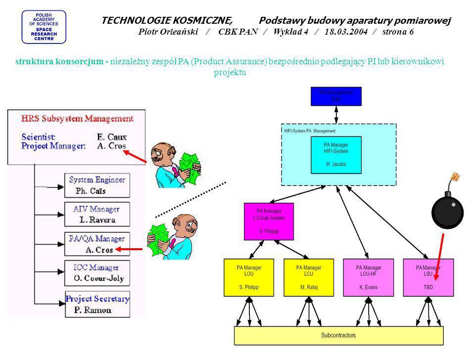 TECHNOLOGIE KOSMICZNE, Podstawy budowy aparatury pomiarowej Piotr Orleański / CBK PAN / Wykład 4 / 18.03.2004 / strona 6