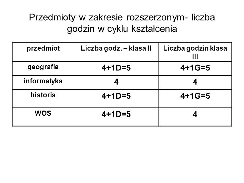 Przedmioty w zakresie rozszerzonym- liczba godzin w cyklu kształcenia
