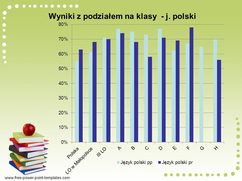 Wyniki z podziałem na klasy - j. polski