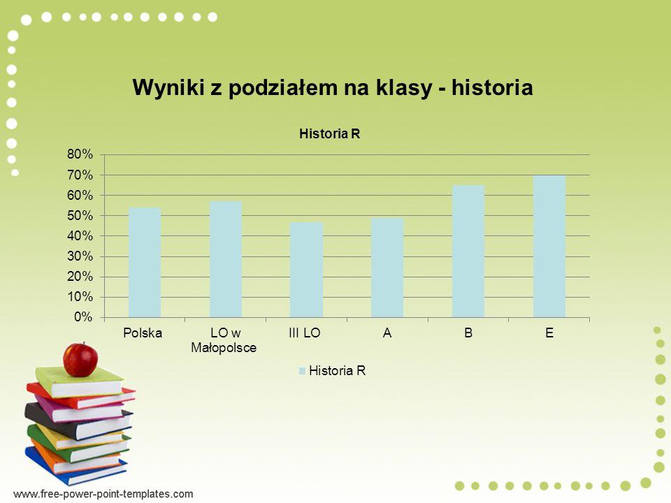 Wyniki z podziałem na klasy - historia
