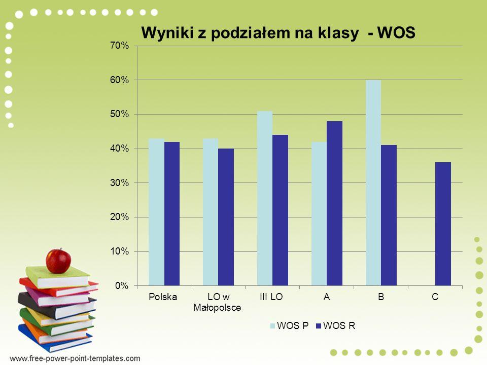 Wyniki z podziałem na klasy - WOS