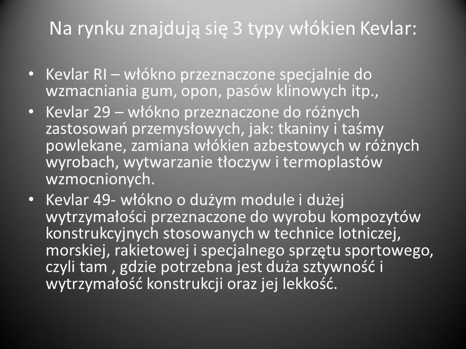 Na rynku znajdują się 3 typy włókien Kevlar: