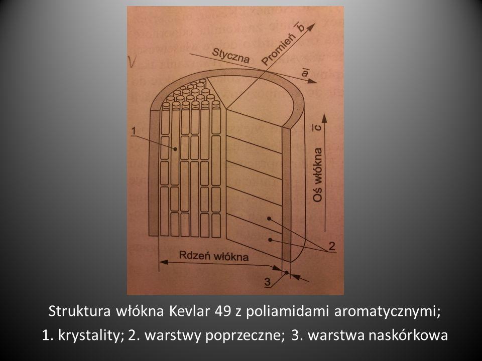 Struktura włókna Kevlar 49 z poliamidami aromatycznymi;