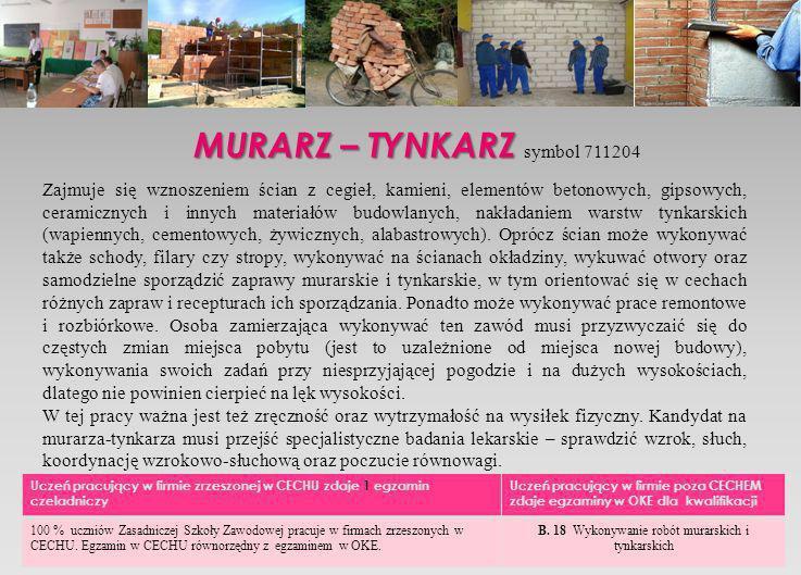 B. 18 Wykonywanie robót murarskich i tynkarskich