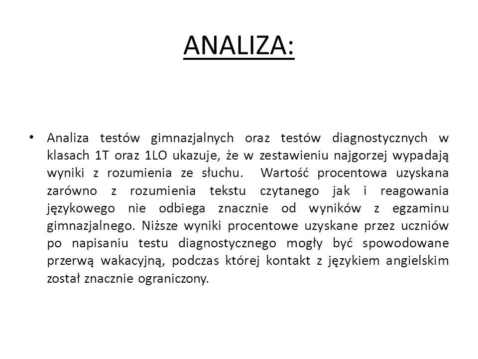 ANALIZA: