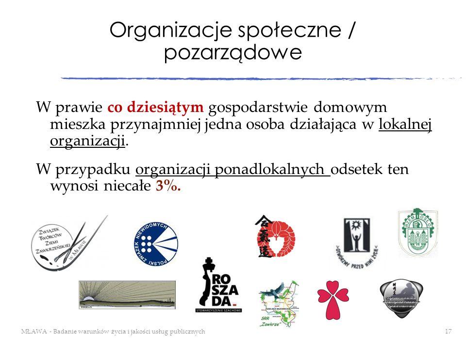 Organizacje społeczne / pozarządowe