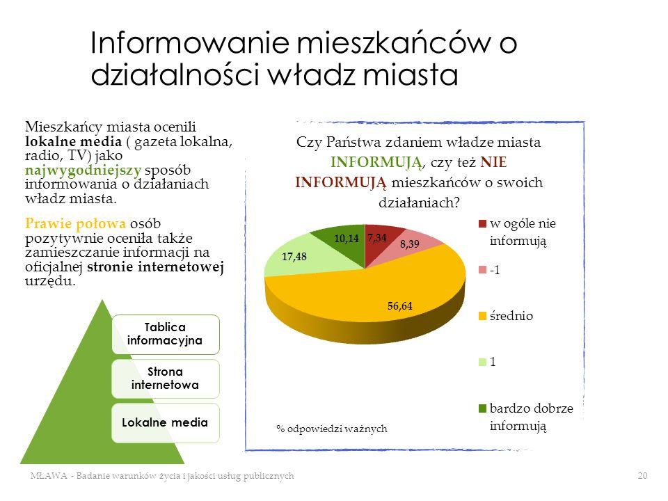 Informowanie mieszkańców o działalności władz miasta