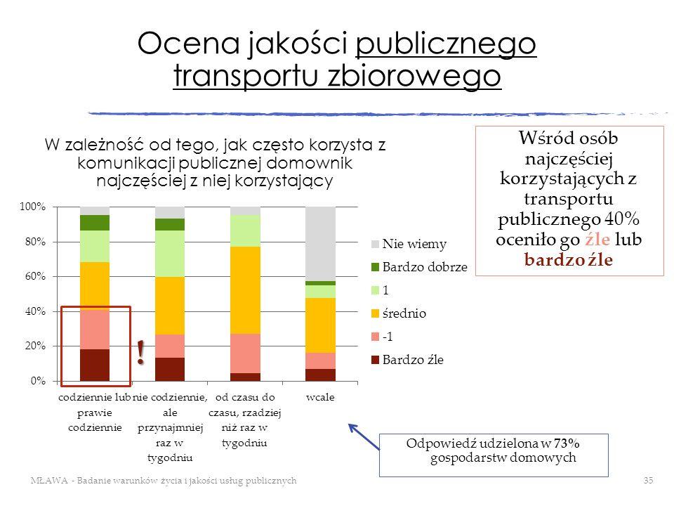 Ocena jakości publicznego transportu zbiorowego