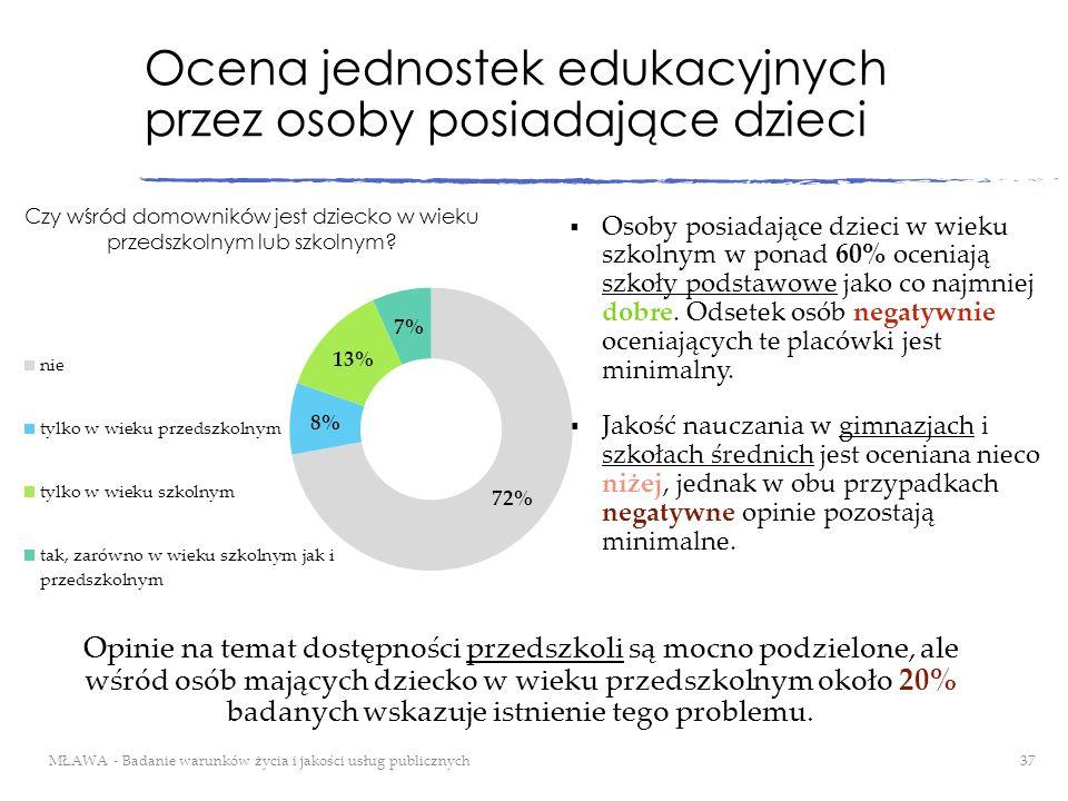 Ocena jednostek edukacyjnych przez osoby posiadające dzieci