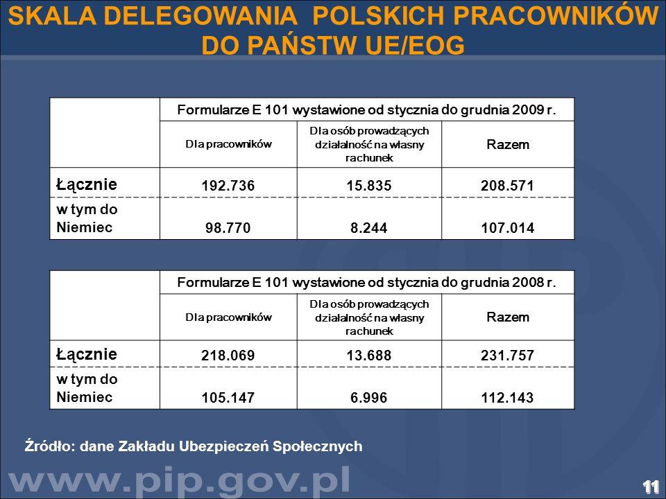 SKALA DELEGOWANIA POLSKICH PRACOWNIKÓW DO PAŃSTW UE/EOG