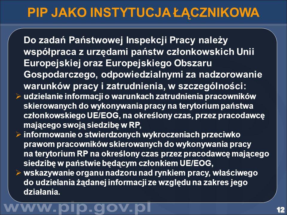 PIP JAKO INSTYTUCJA ŁĄCZNIKOWA