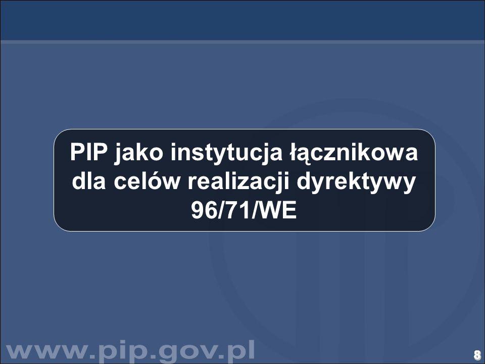 PIP jako instytucja łącznikowa dla celów realizacji dyrektywy 96/71/WE