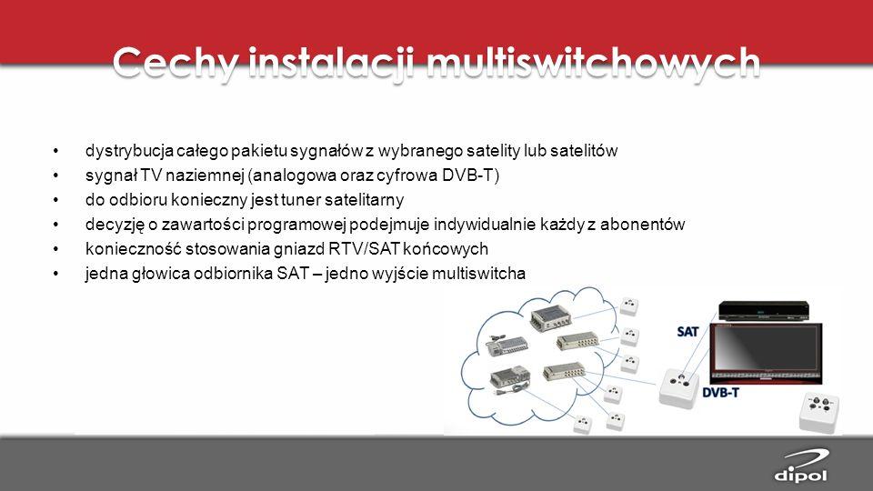 Cechy instalacji multiswitchowych