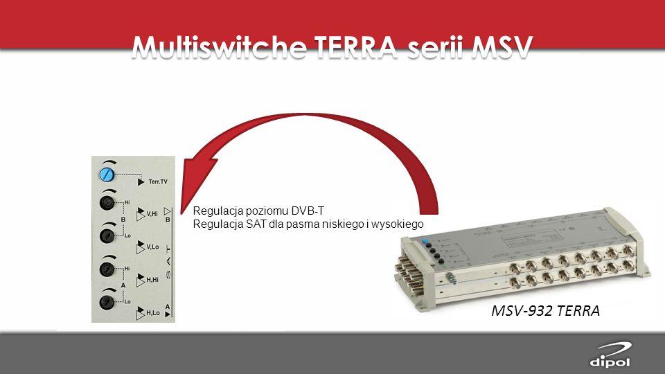 Multiswitche TERRA serii MSV