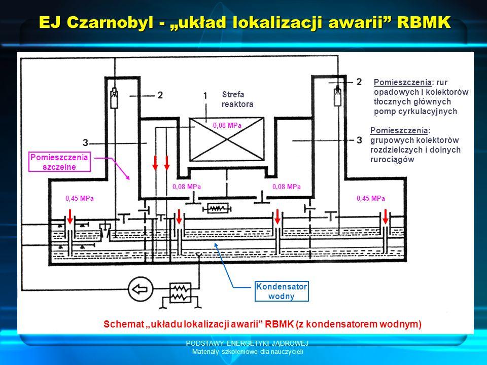 """EJ Czarnobyl - """"układ lokalizacji awarii RBMK"""
