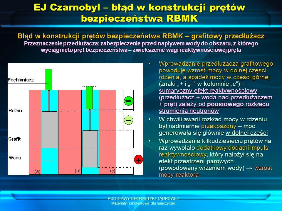 EJ Czarnobyl – błąd w konstrukcji prętów bezpieczeństwa RBMK