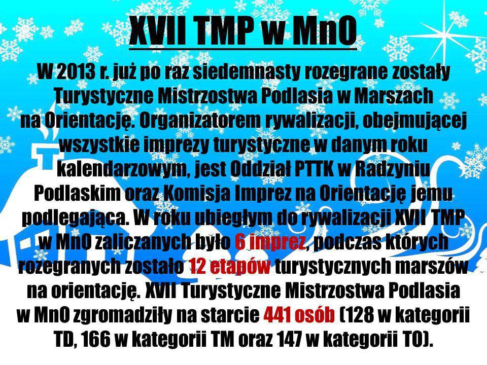 XVII TMP w MnO