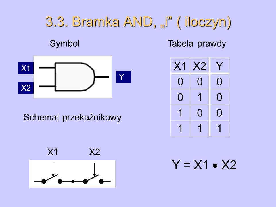 "3.3. Bramka AND, ""i ( iloczyn)"