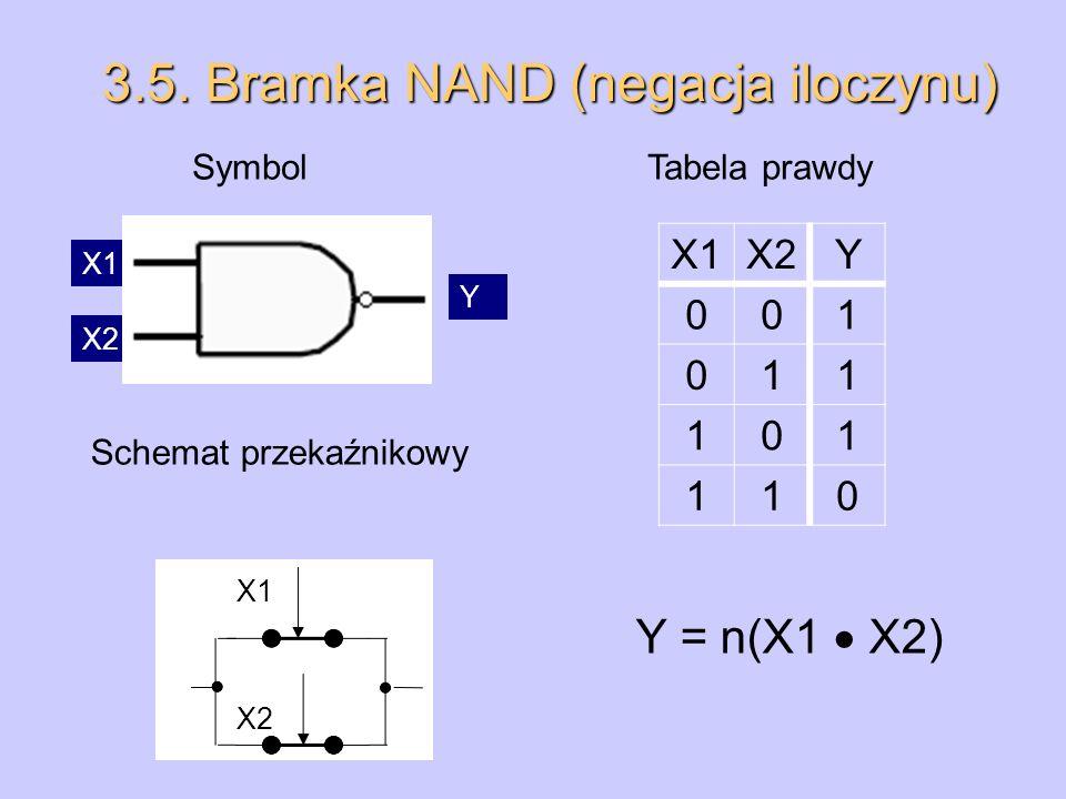 3.5. Bramka NAND (negacja iloczynu)