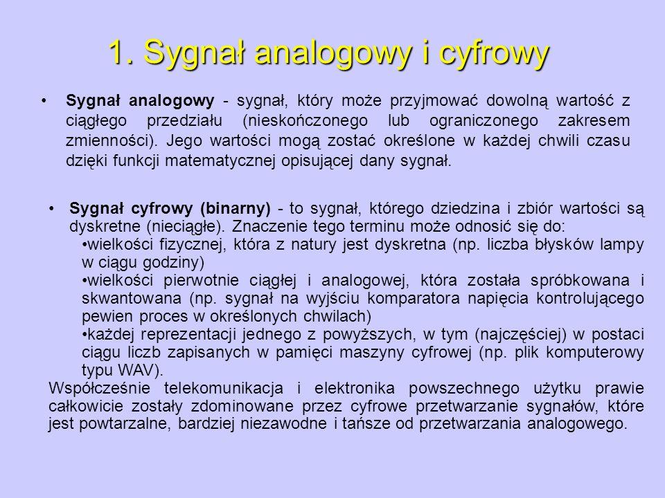 1. Sygnał analogowy i cyfrowy