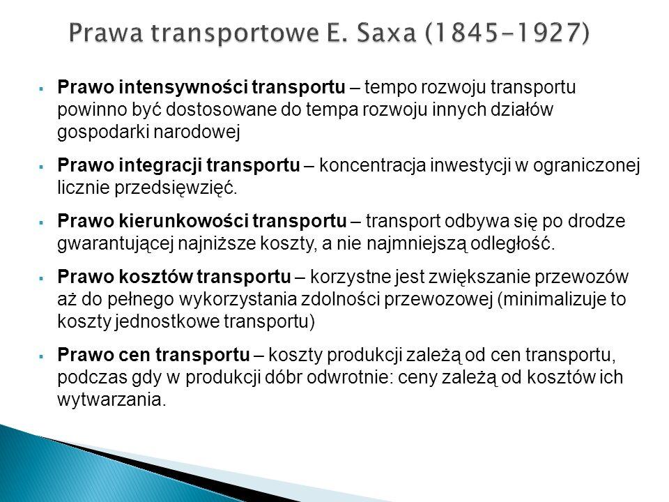 Prawa transportowe E. Saxa (1845-1927)
