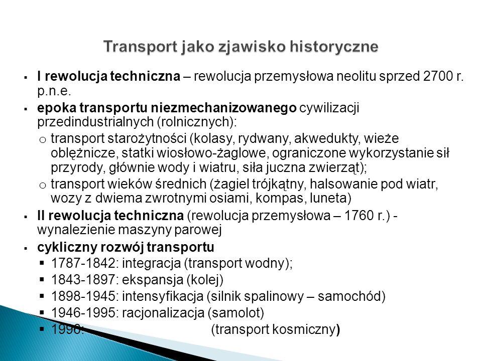 Transport jako zjawisko historyczne