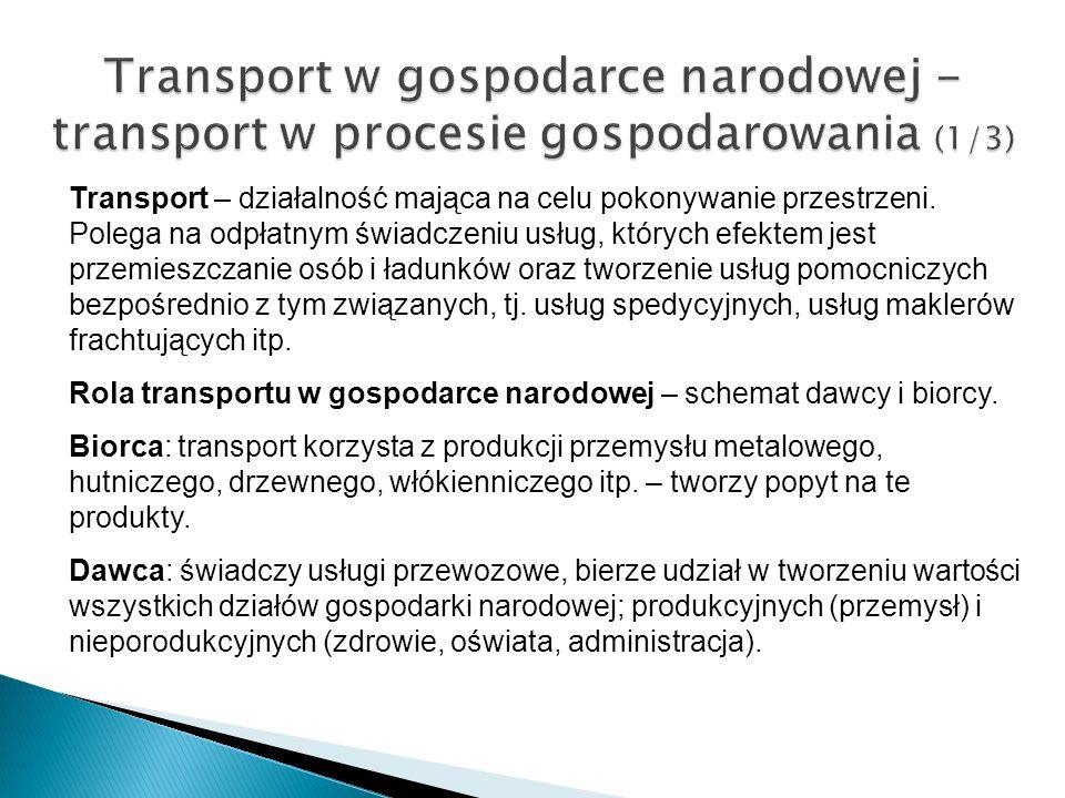 Transport w gospodarce narodowej - transport w procesie gospodarowania (1/3)