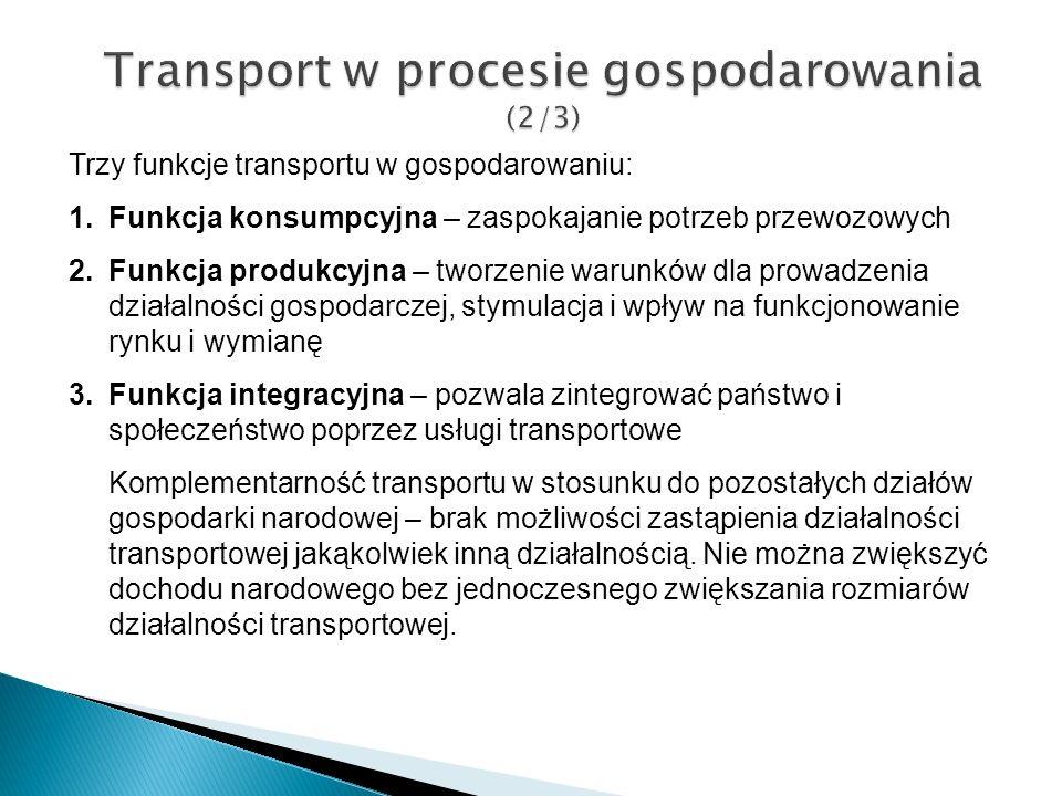 Transport w procesie gospodarowania (2/3)