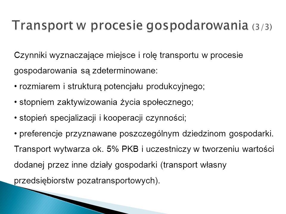 Transport w procesie gospodarowania (3/3)