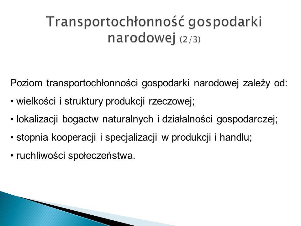Transportochłonność gospodarki narodowej (2/3)