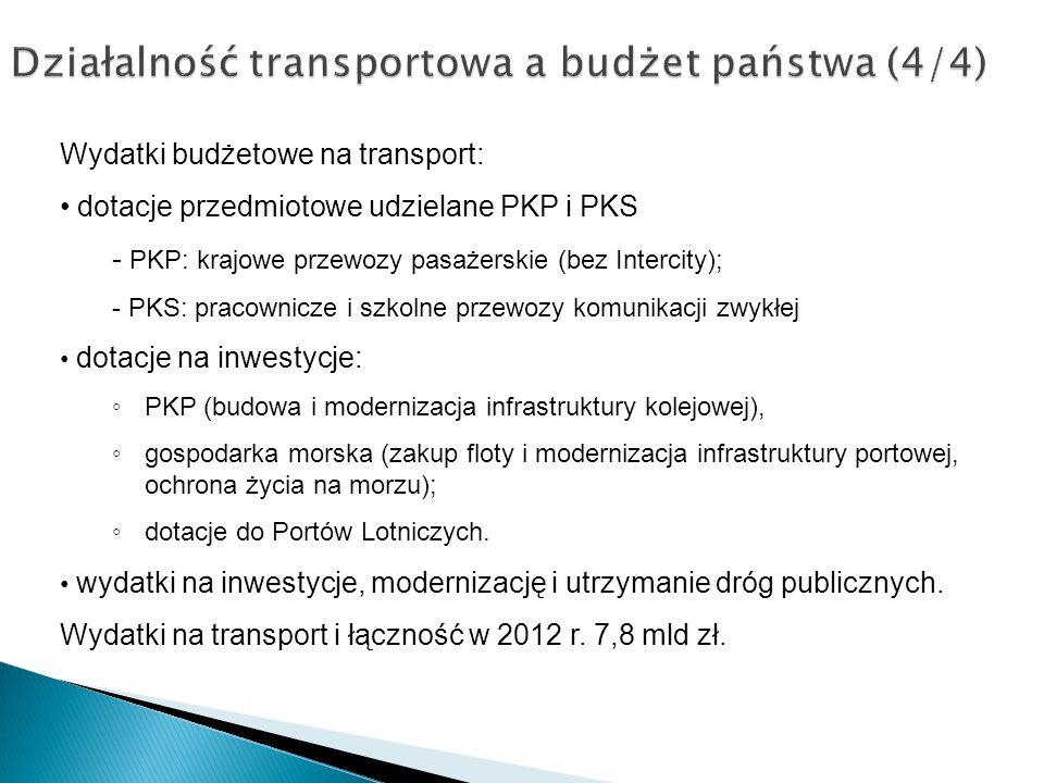 Działalność transportowa a budżet państwa (4/4)
