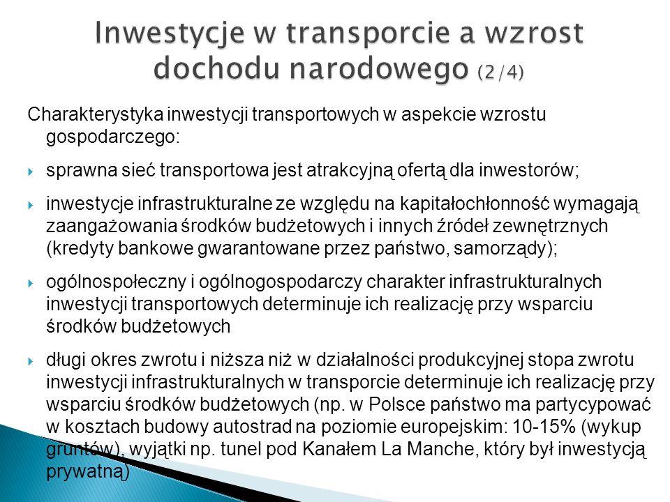 Inwestycje w transporcie a wzrost dochodu narodowego (2/4)