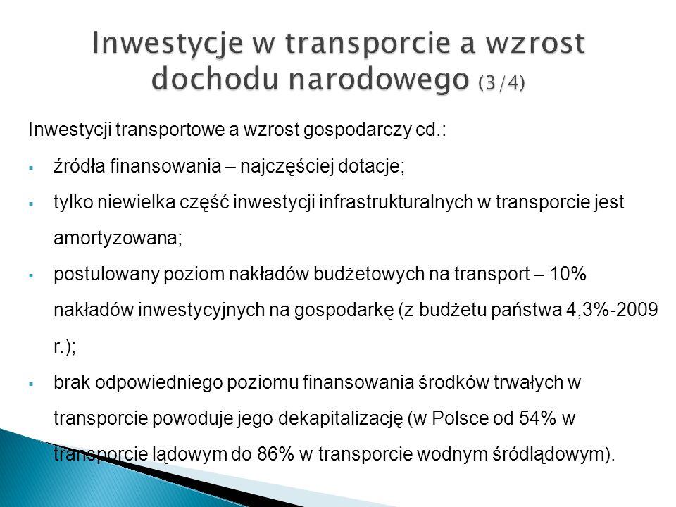 Inwestycje w transporcie a wzrost dochodu narodowego (3/4)