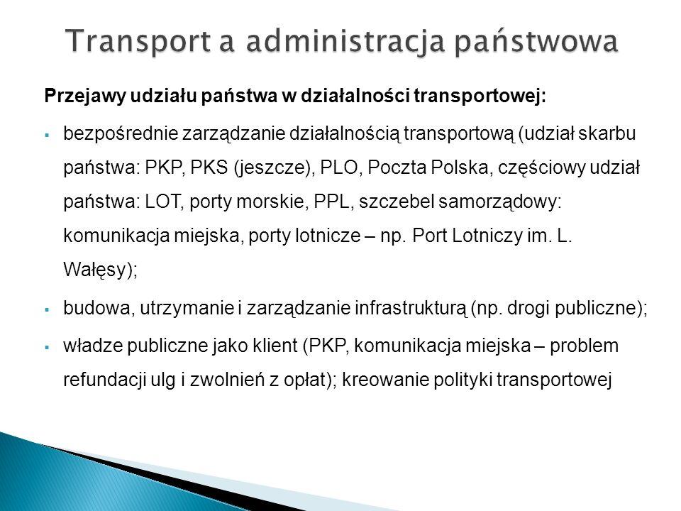 Transport a administracja państwowa