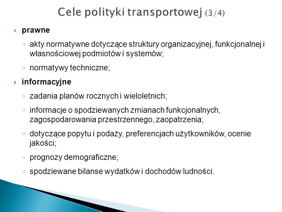 Cele polityki transportowej (3/4)