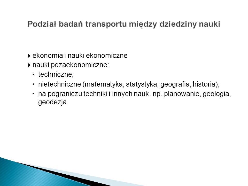 Podział badań transportu między dziedziny nauki