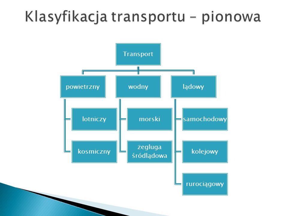 Klasyfikacja transportu – pionowa