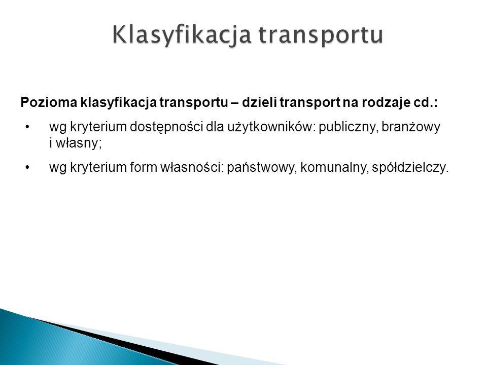 Klasyfikacja transportu